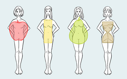 https://www.divahair.ro/images/speciale/articole/550px-Dress-for-Your-Body-Type-Step-1.jpg