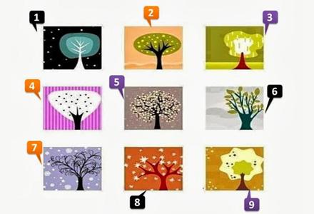 Test de personalitate - Copacul