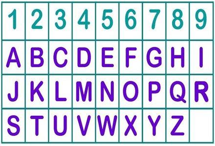 tabel pentru analiza numelui