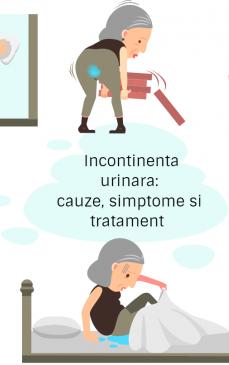 pierdere în greutate pentru a trata incontinența urinară